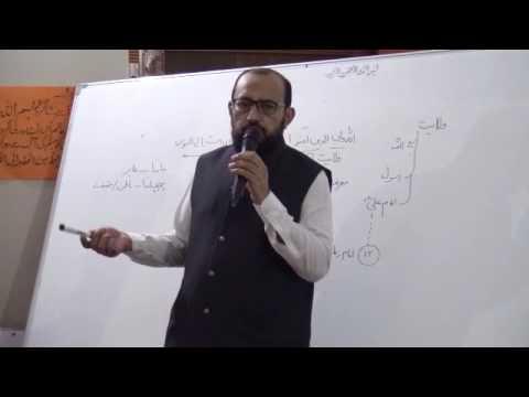 [ Lecture - 06 ] Topic: Imam ki Marifat or Help | H.I Syed Sadiq Raza Taqvi - Urdu