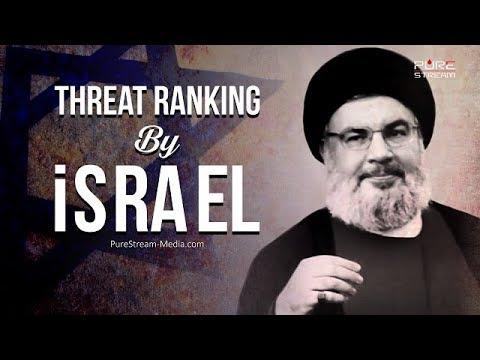Threat Ranking By israel | Sayyid Hasan Nasrallah | Arabic sub English