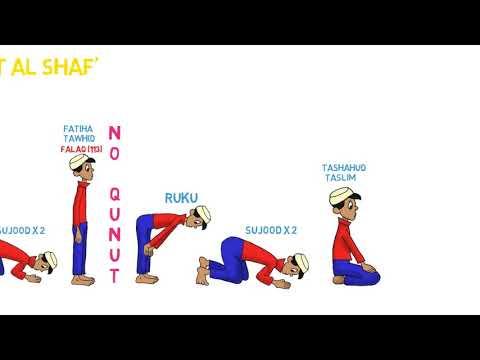 How to pray Salatul Layl / Namaz e -Shab / Tahajjud / The Night Prayer