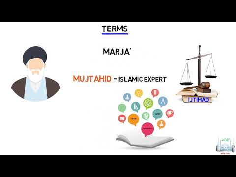 Fiqh Laws Terms Lesson 1 - English