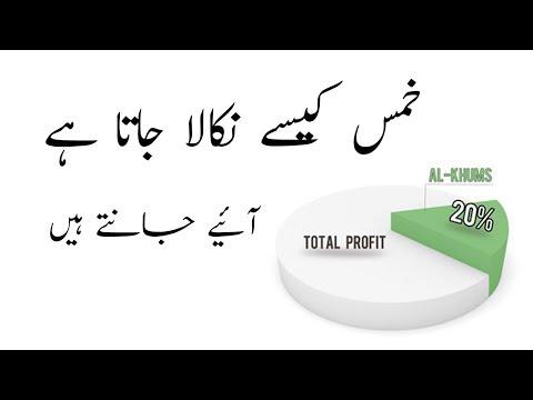 AHKAM | Khums | خمس | Urdu