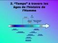 Tafsir of Surah Asr Part 3 - Gujrati French