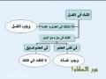 نور الاحکام 20 شکوک الغسل - Noor ul Ahkaam - Shukook Ghusl - Doubts related to Bath - Arabic