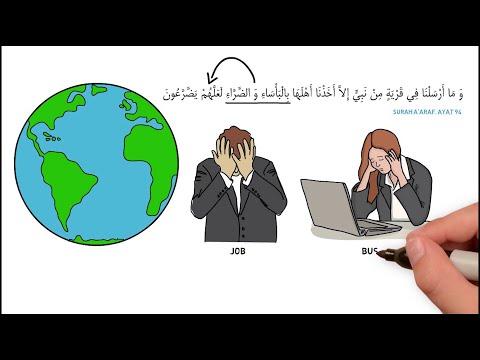 Whiteboard Animation - Coronavirus - Quran Ki Nigah Kia Hai - Urdu
